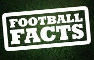 Fun Football Facts