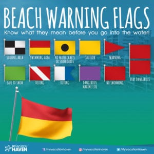 Beach Warning Flags and Their Meanings
