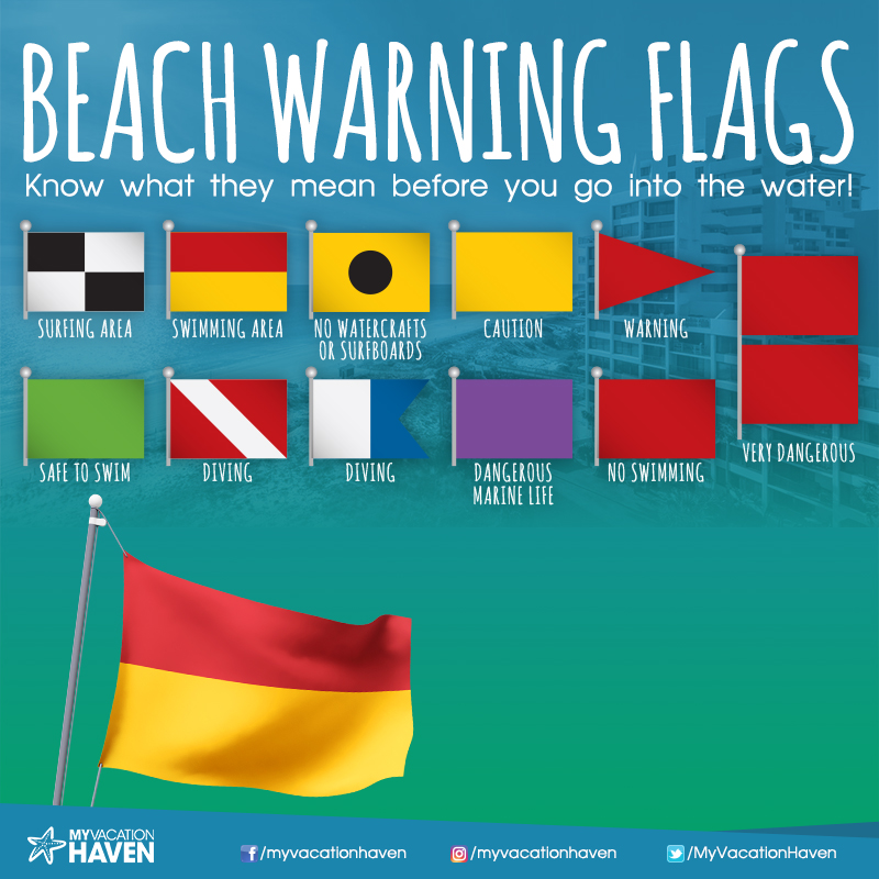 What do the colorful beach flags mean? A guide to the Beach Flag Warning System.